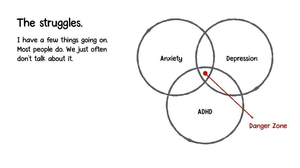 Anxiety Depression ADHD The struggles. Danger Z...