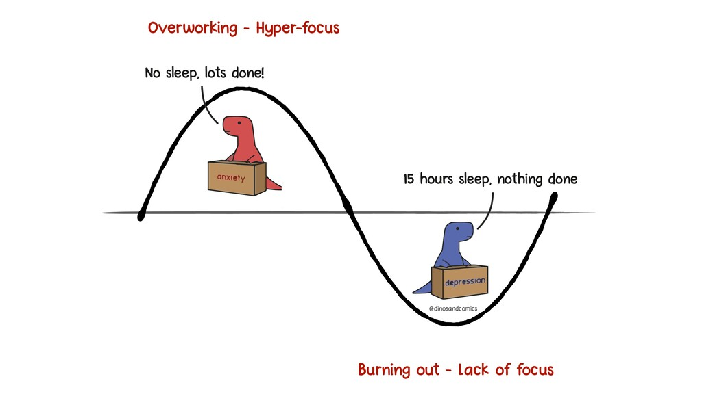 Overworking - Hyper-focus Burning out - Lack of...
