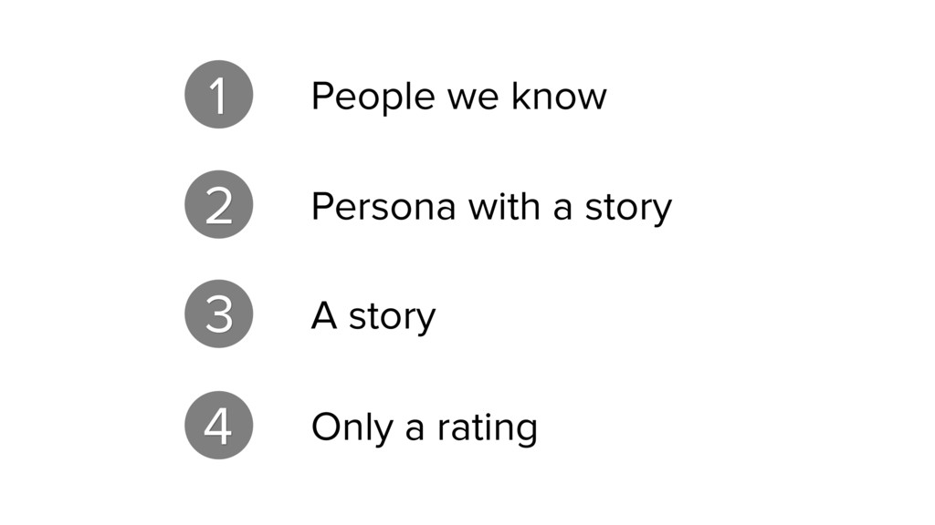 1 2 3 4 People we know Persona with a story A s...
