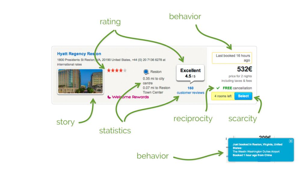 behavior behavior reciprocity scarcity rating s...