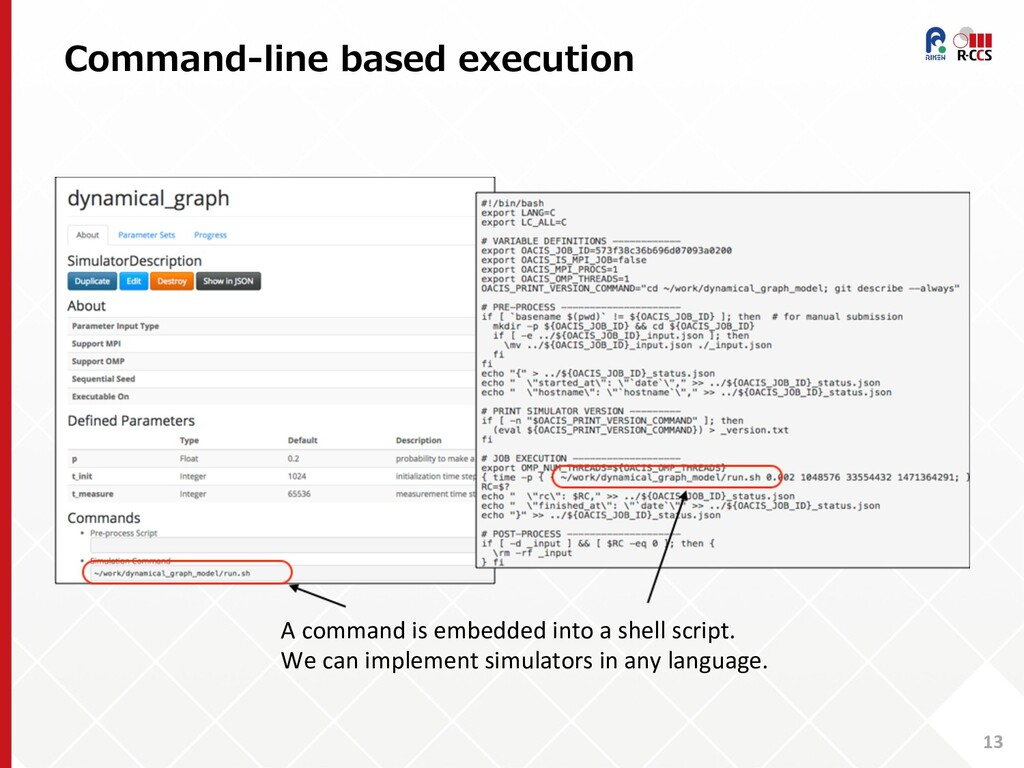 Command-line based execution 13 A command is em...