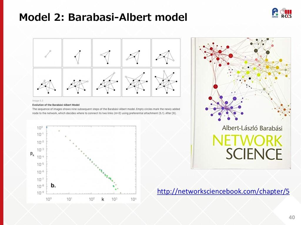 Model 2: Barabasi-Albert model 40 http://networ...