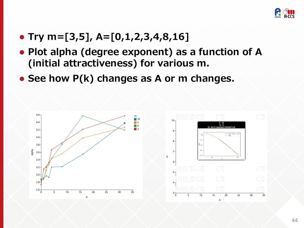 44 l Try m=[3,5], A=[0,1,2,3,4,8,16] l Plot alp...