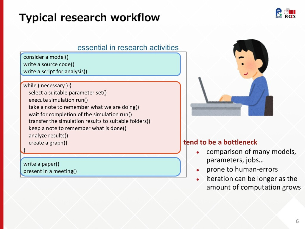 Typical research workflow 6 consider a model() ...