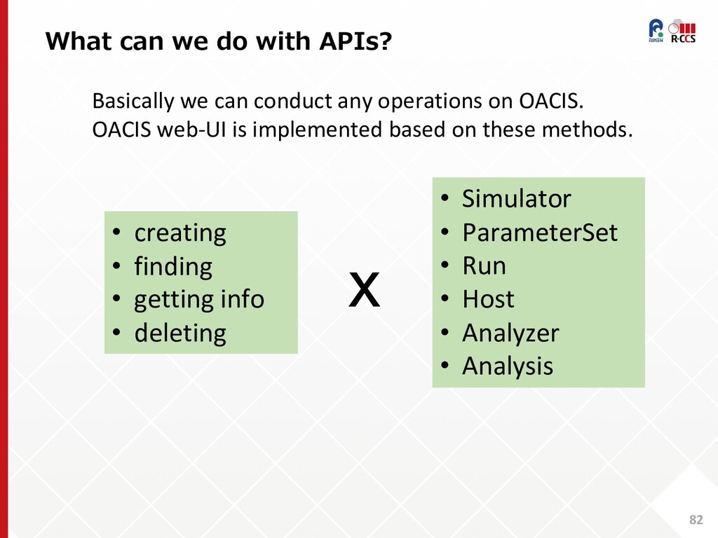 What can we do with APIs? 82 Basically we can c...
