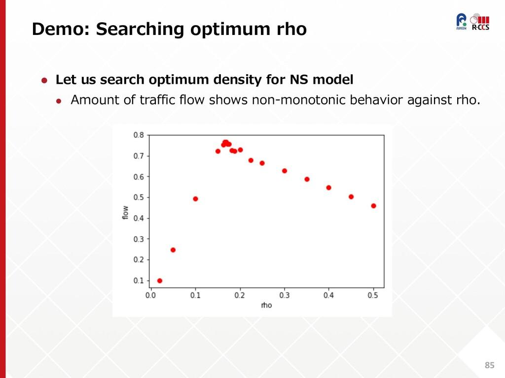 Demo: Searching optimum rho 85 l Let us search ...
