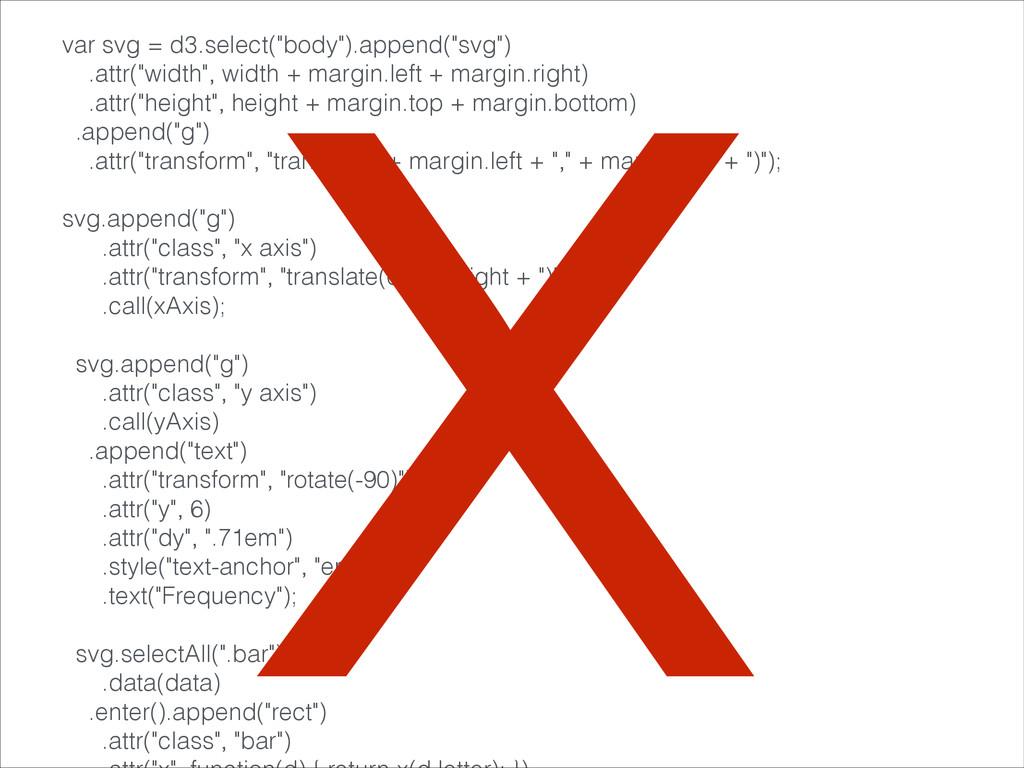 """var svg = d3.select(""""body"""").append(""""svg"""") .attr..."""