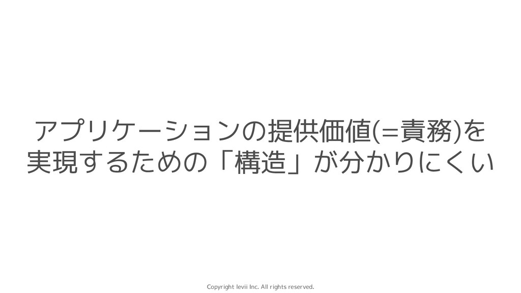 Copyright levii Inc. All rights reserved. アプリケー...