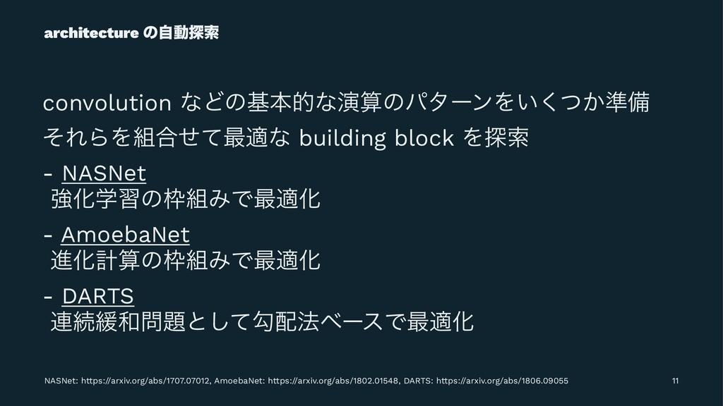 architecture ͷࣗಈ୳ࡧ convolution ͳͲͷجຊతͳԋͷύλʔϯΛ͍...