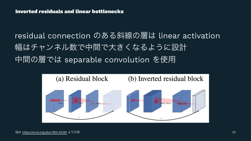 Inverted residuals and linear bo!lenecks residu...