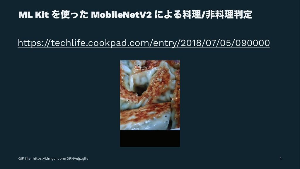 ML Kit Λͬͨ MobileNetV2 ʹΑΔྉཧ/ඇྉཧఆ https://tec...