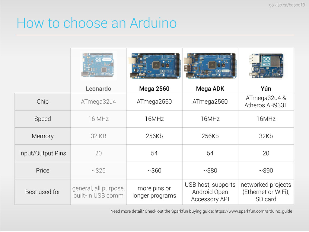 go.klab.ca/babbq13 How to choose an Arduino Leo...