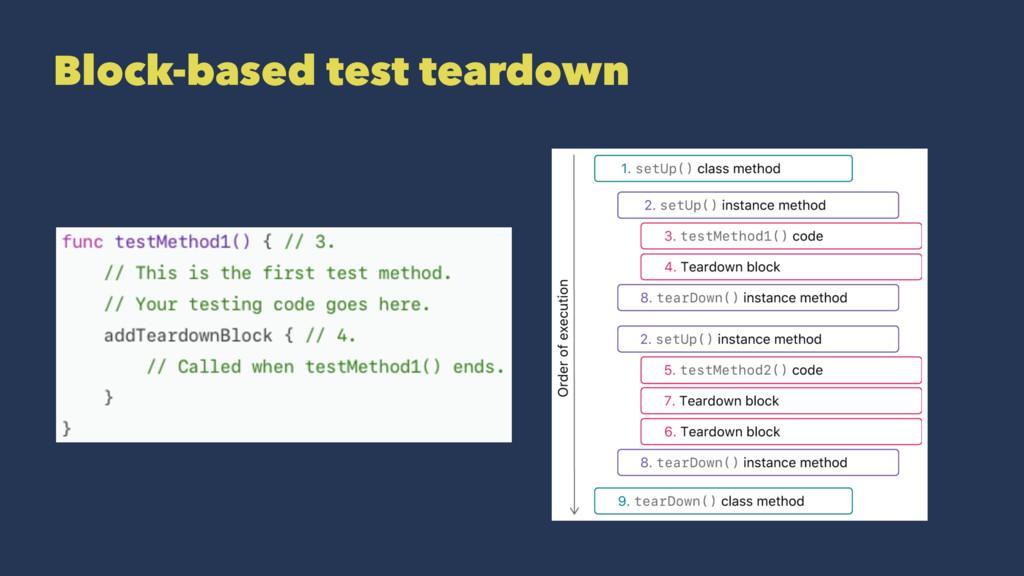 Block-based test teardown
