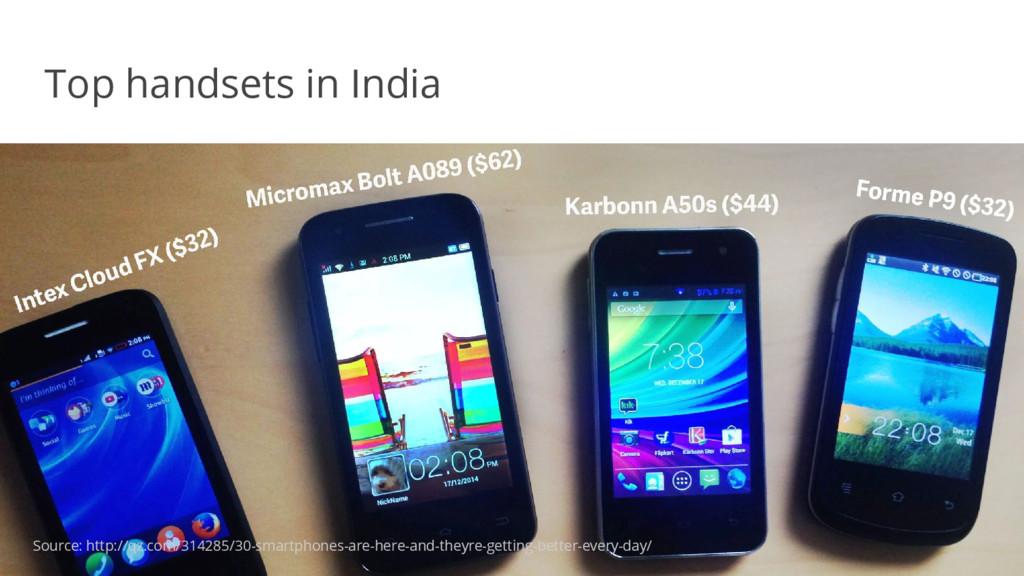 20 Source: http://qz.com/314285/30-smartphones-...