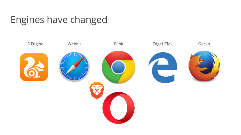 Engines have changed WebKit Blink EdgeHTML Geck...
