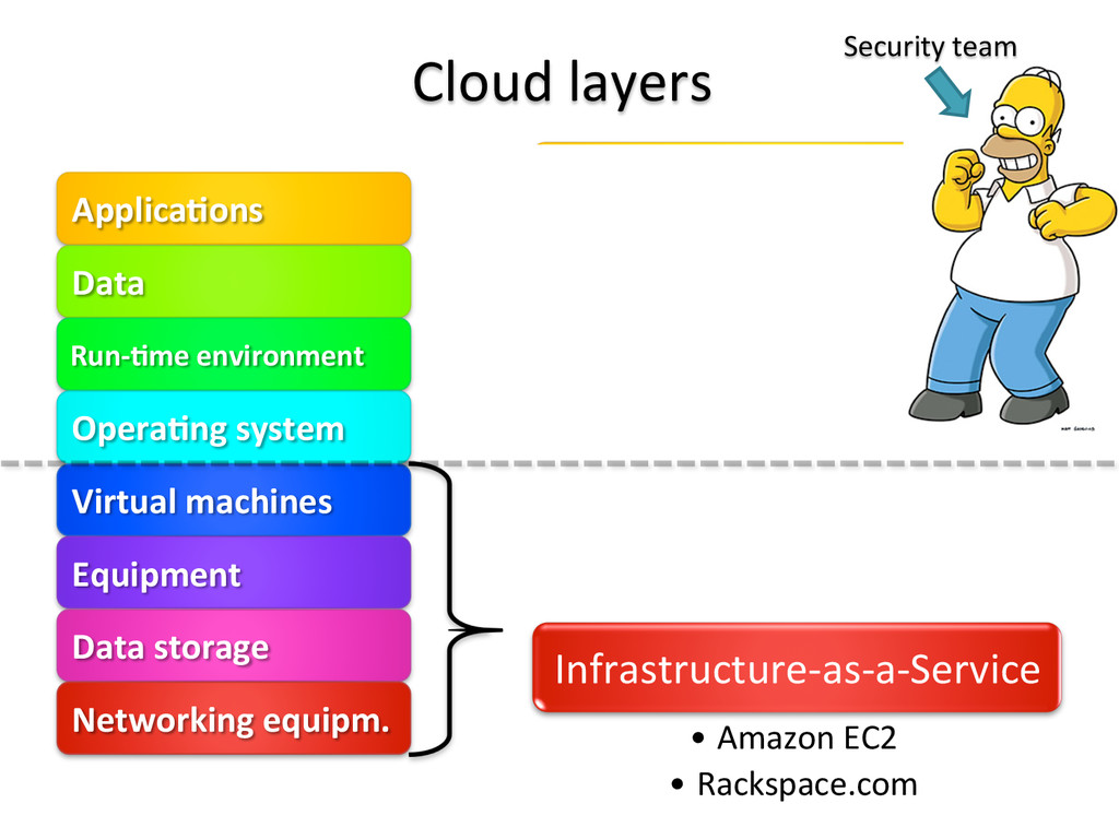 Cloud	