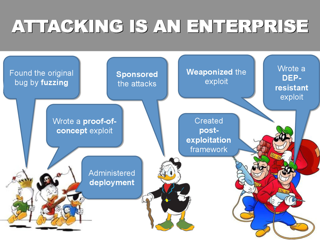 ATTACKING IS AN ENTERPRISE Found the original b...