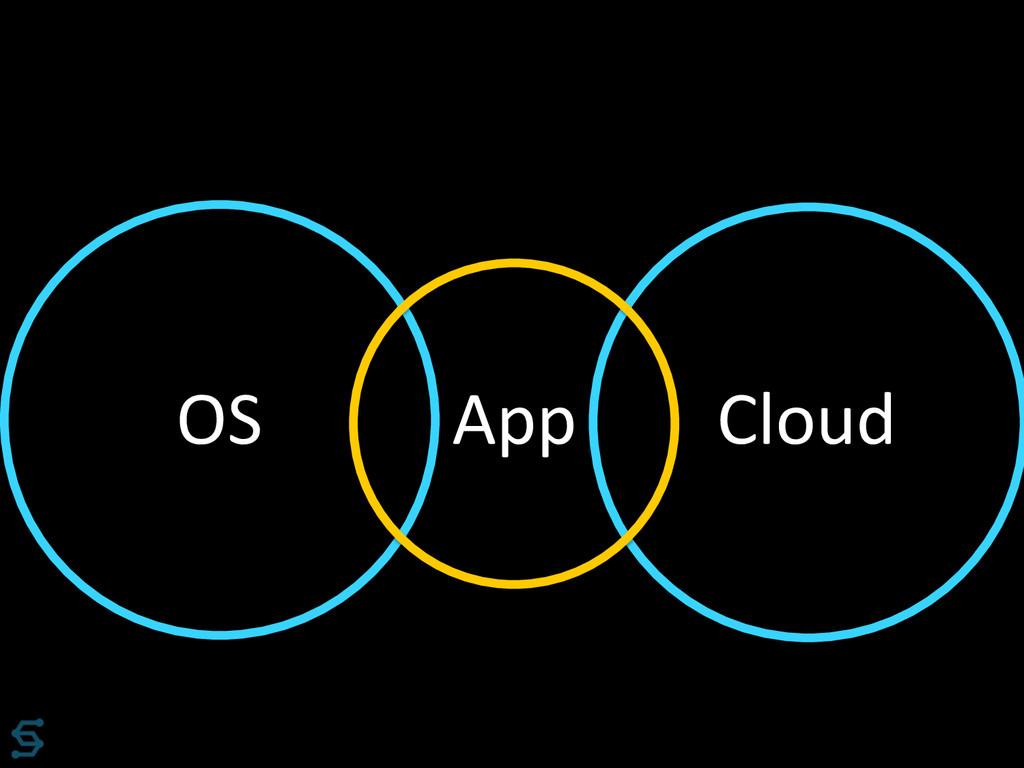 OS  Cloud  App