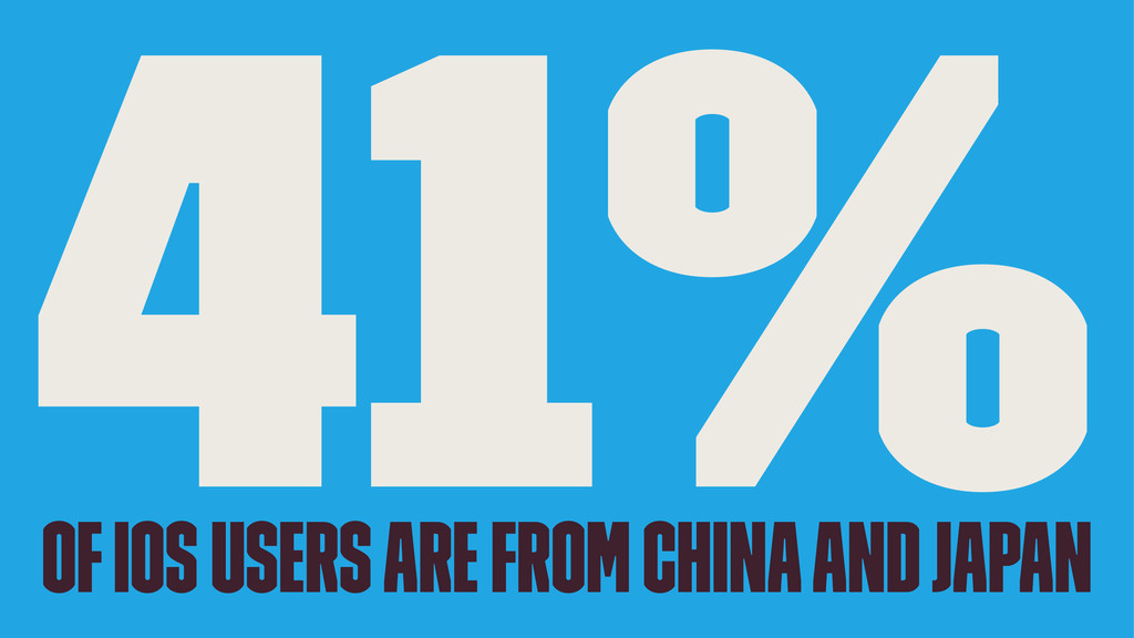 41% of iOS users are from China and Japan