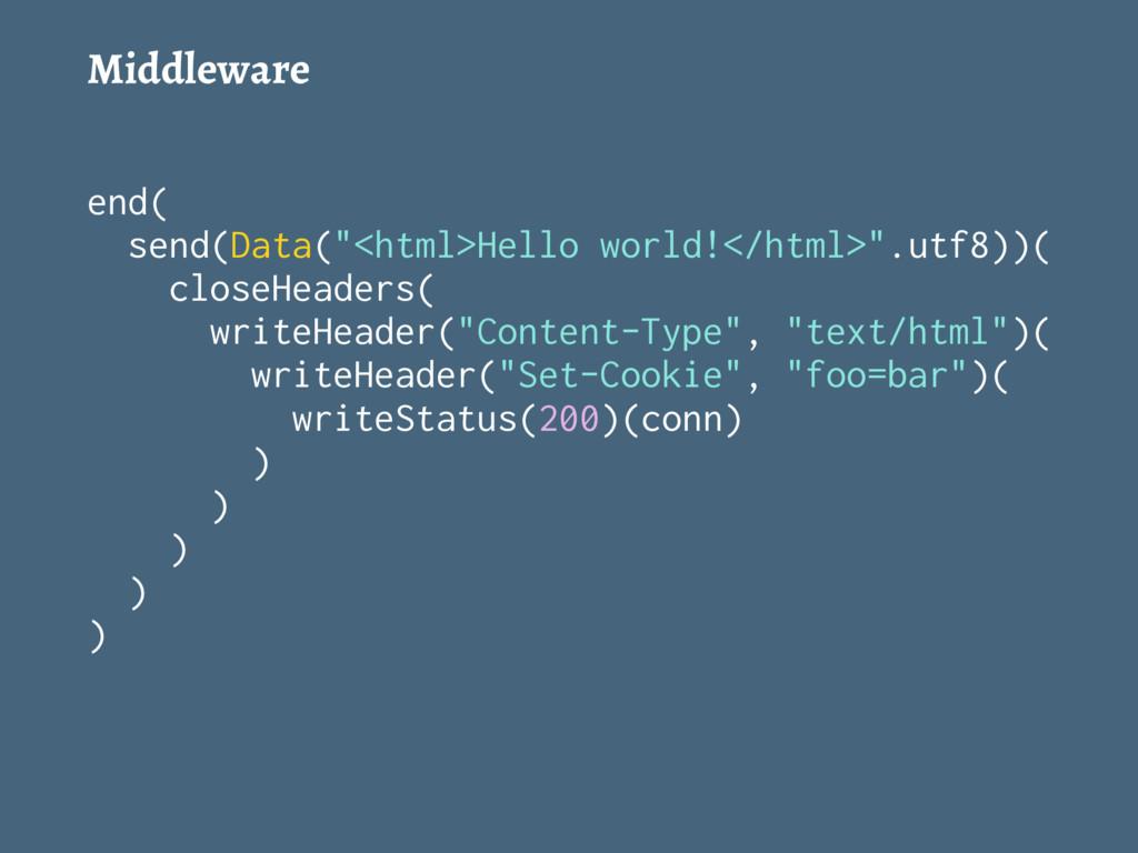"Middleware end( send(Data(""<html>Hello world!</..."