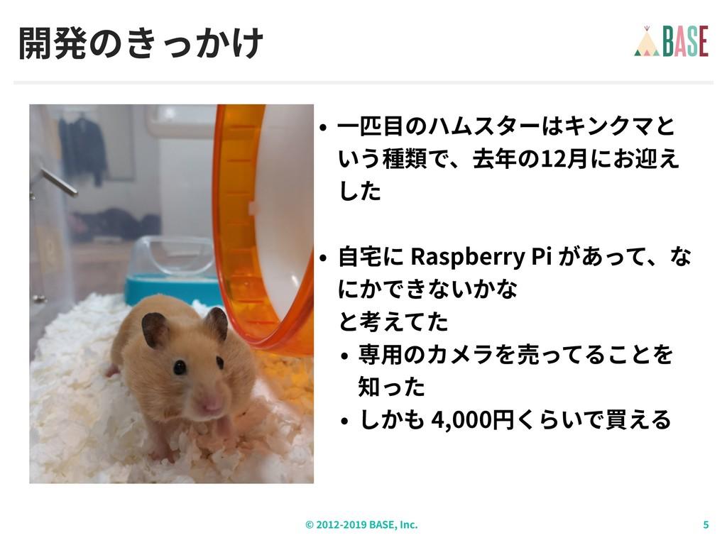 © - BASE, Inc. 開発のきっかけ 12 Raspberry Pi  4,000