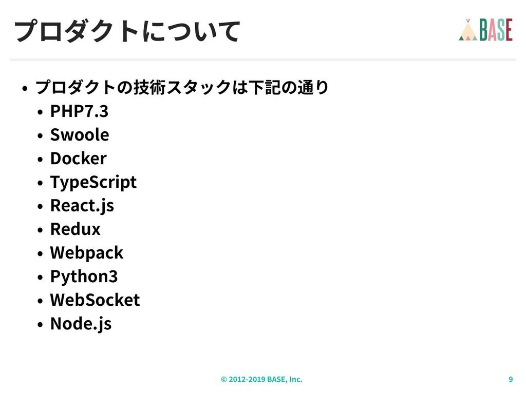 © - BASE, Inc. プロダクトについて PHP . Swoole Docker Ty...