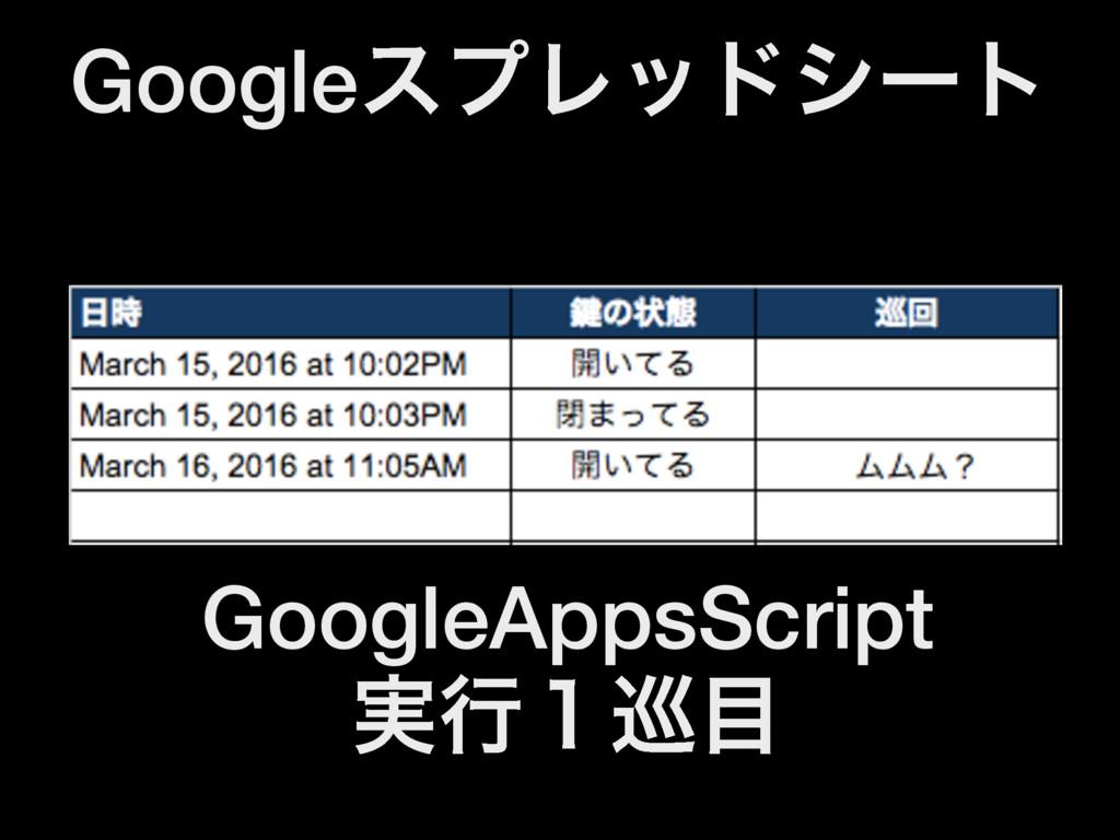 GoogleεϓϨουγʔτ GoogleAppsScript ࣮ߦ̍८