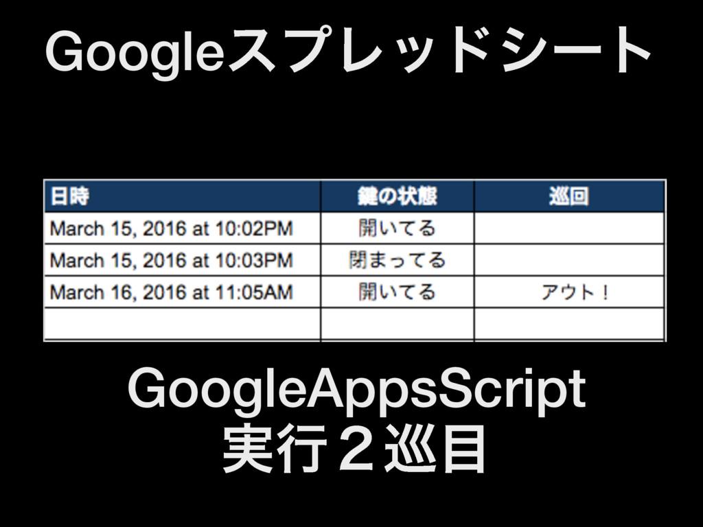 GoogleεϓϨουγʔτ GoogleAppsScript ࣮ߦ̎८