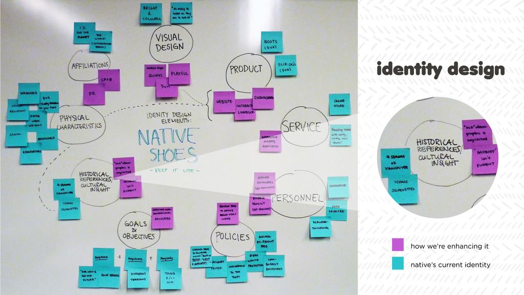 identity design native's current identity how w...