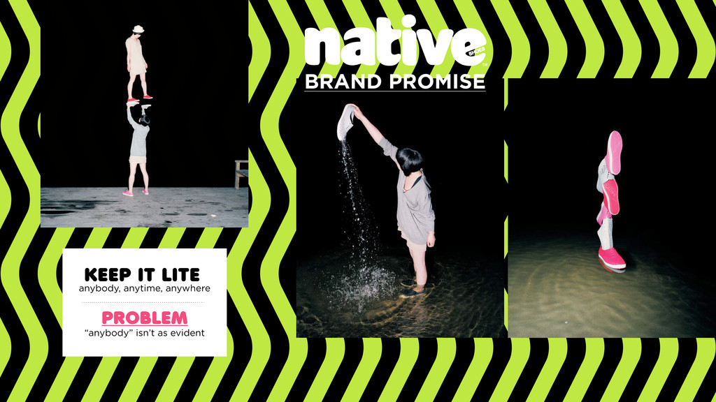 BRAND PROMISE anybody, anytime, anywhere PROBLE...