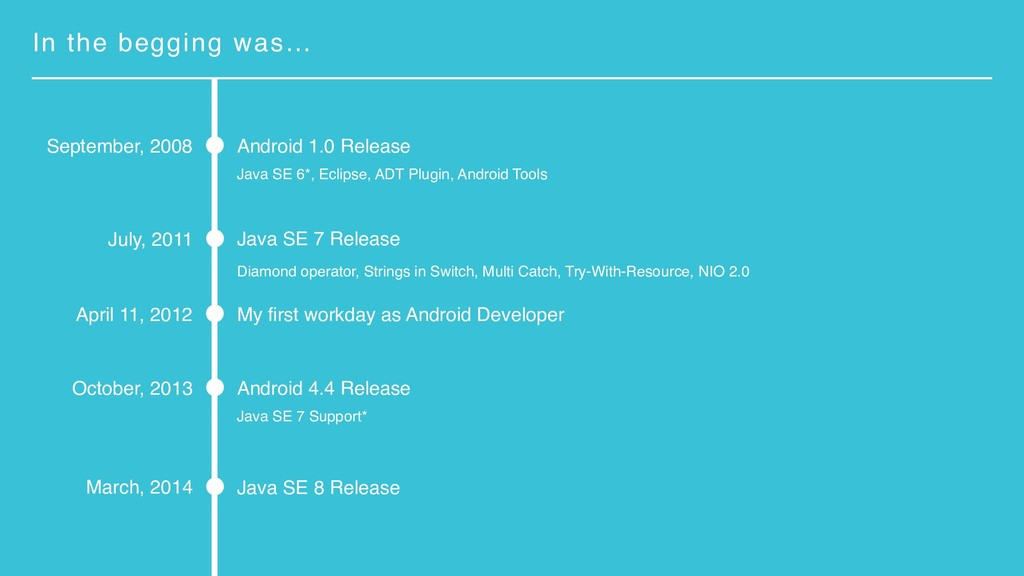 In the begging was… Android 1.0 Release Septemb...