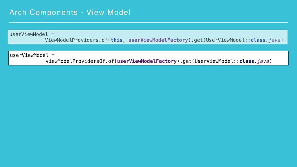 Arch Components - View Model userViewModel = Vi...