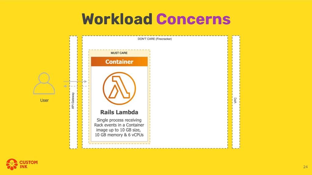 Workload Concerns 24