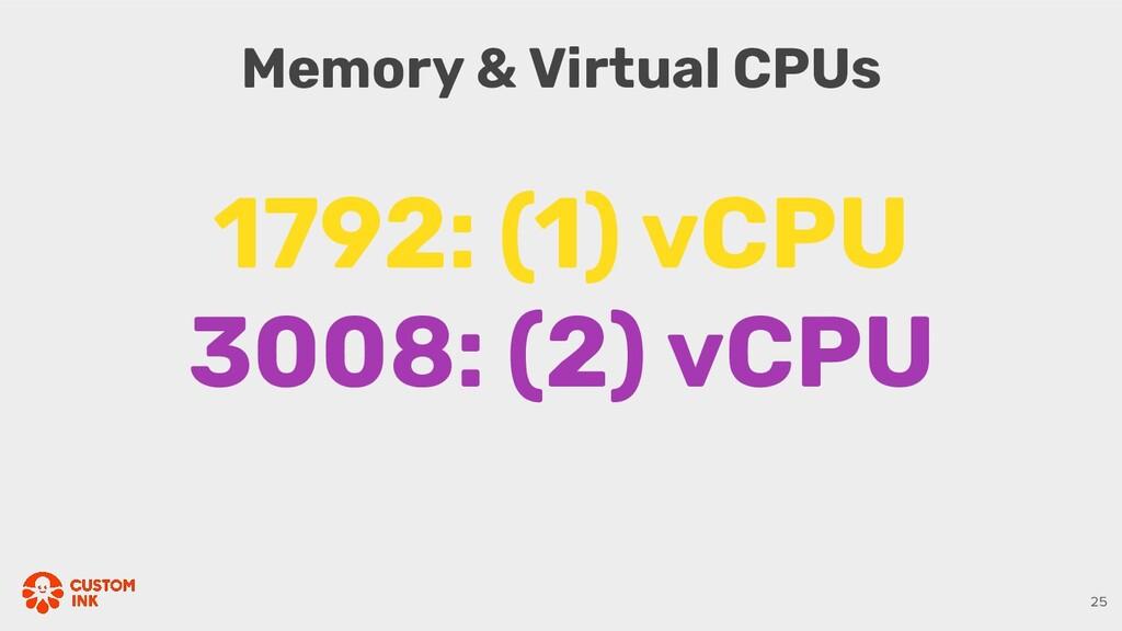 25 1792: (1) vCPU 3008: (2) vCPU Memory & Virtu...
