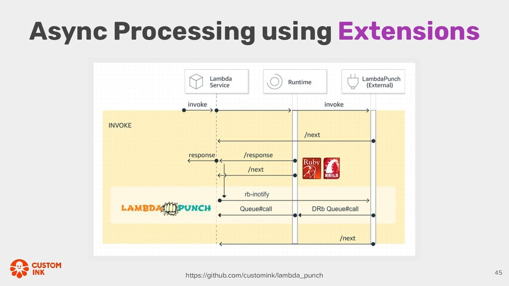 Async Processing using Extensions 45 https://gi...