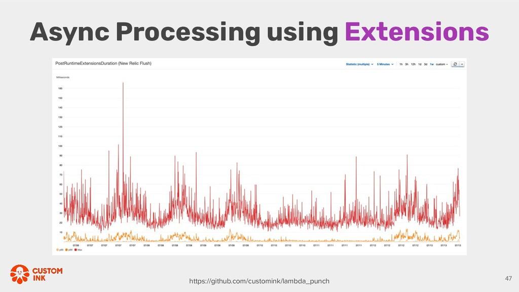 Async Processing using Extensions 47 https://gi...