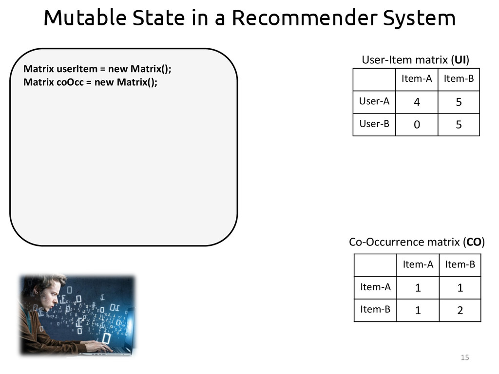 Mutable State in a Recommender System 15  ...