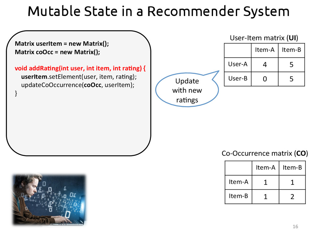 Mutable State in a Recommender System 16  ...