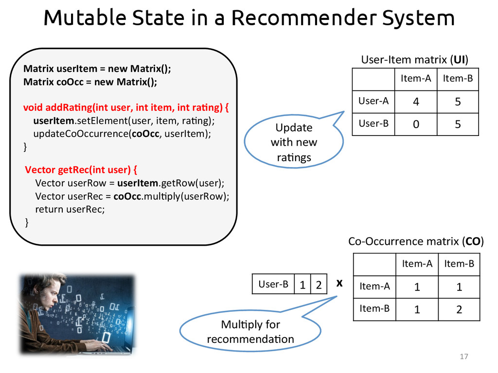 Mutable State in a Recommender System 17  ...