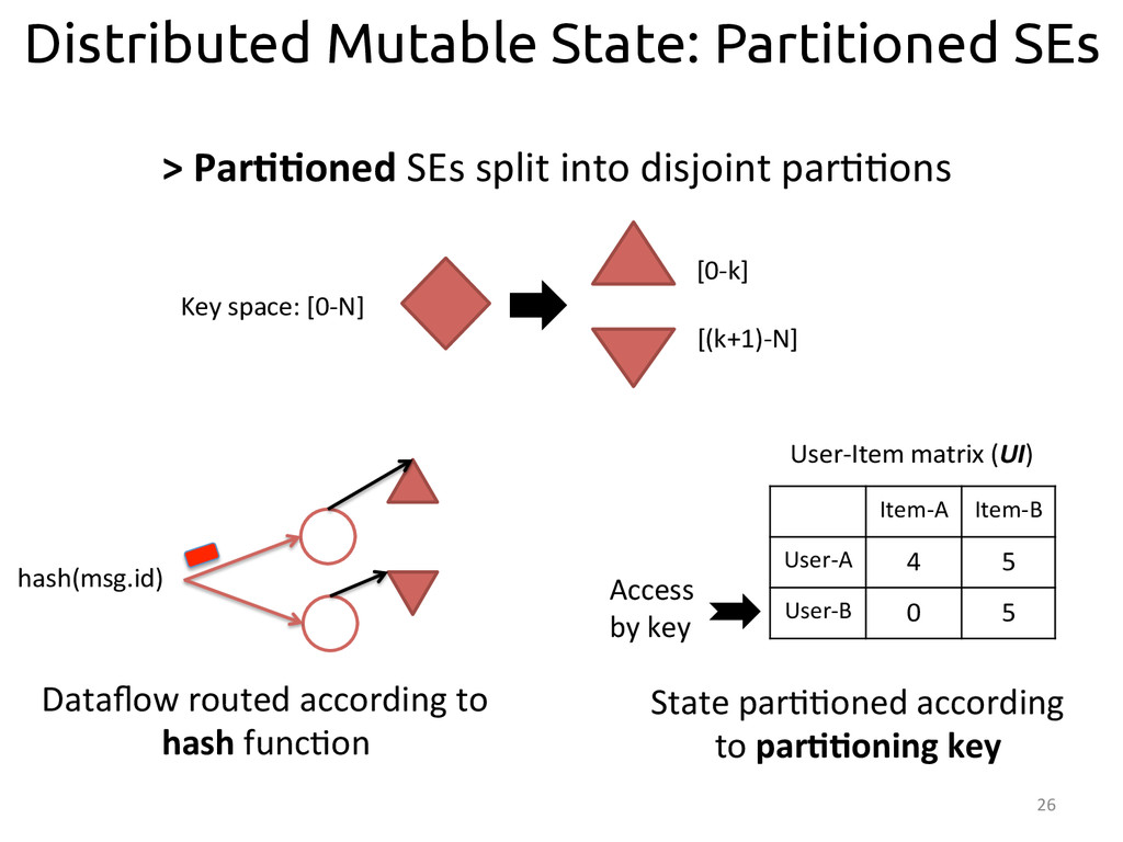 26  Distributed Mutable State: Partitioned S...