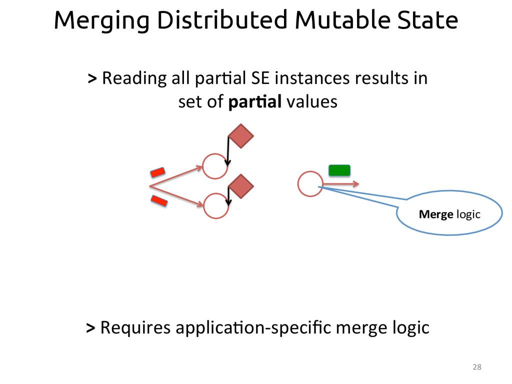 28  Merging Distributed Mutable State Merg...