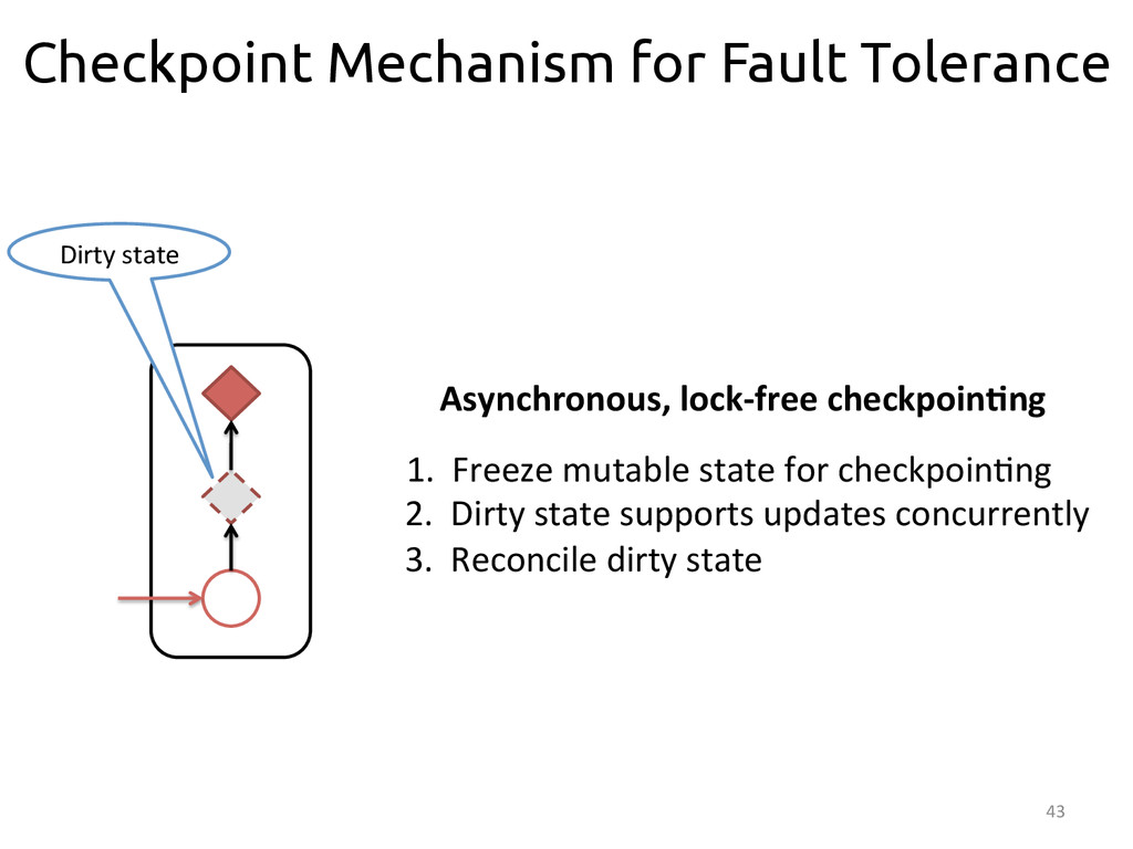 43  Checkpoint Mechanism for Fault Tolerance...