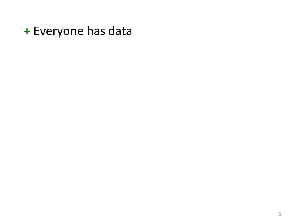 5  + Everyone has data