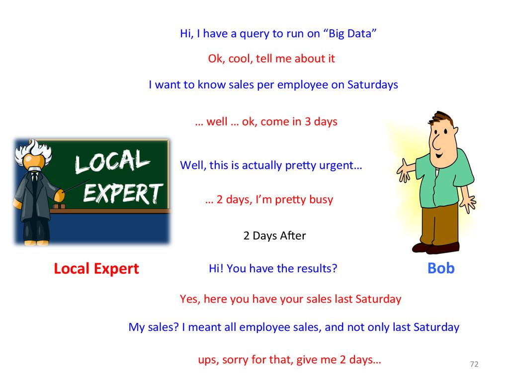 72  Bob  Local Expert  Hi, I ...