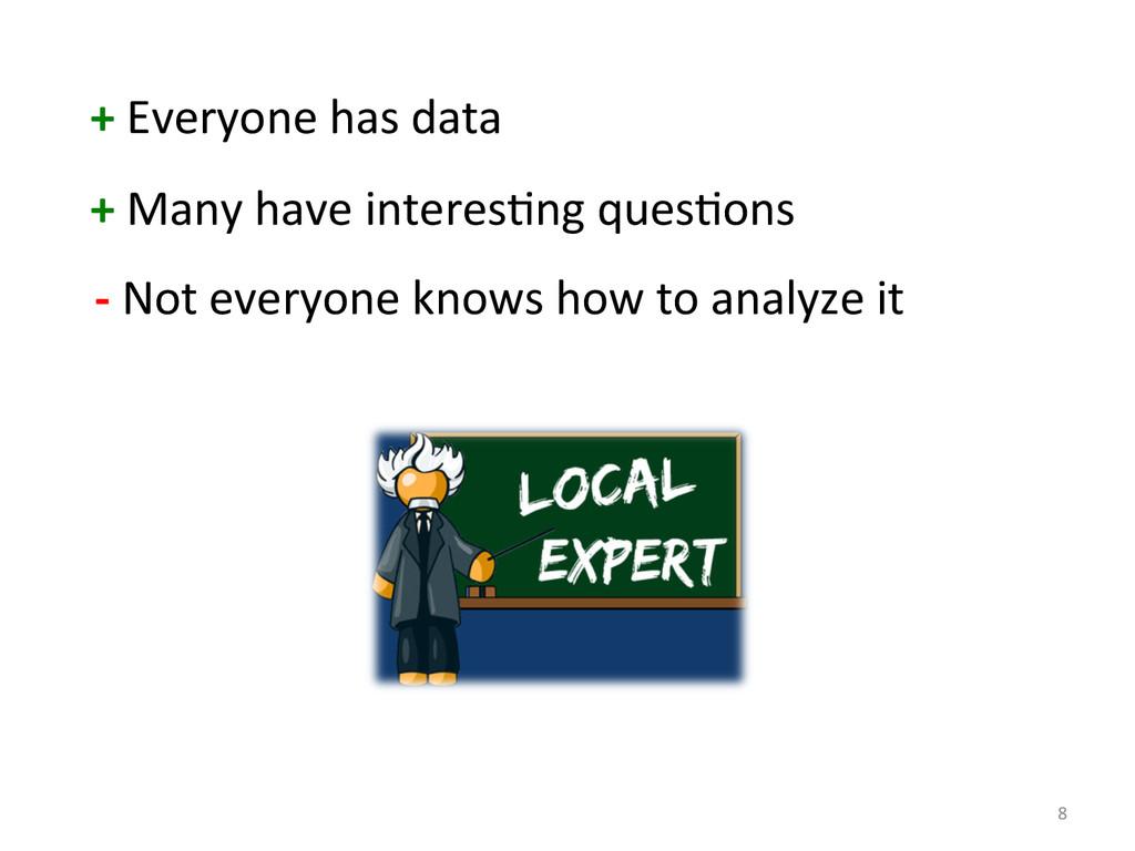 8  + Everyone has data  + Man...