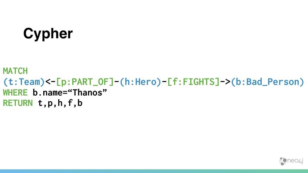 MATCH  (t:Team)<-[p:PART_OF]-(h:Hero)-[f:FIGHT...
