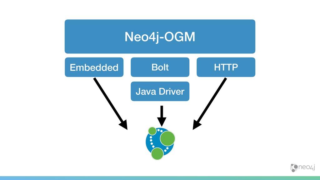 Java Driver Neo4j-OGM Embedded Bolt HTTP