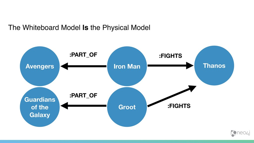 The Whiteboard Model Is the Physical Model Iron...