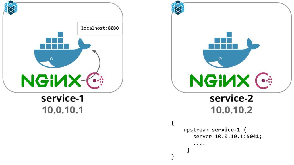 { upstream service-1 { server 10.0.10.1:5041; ....