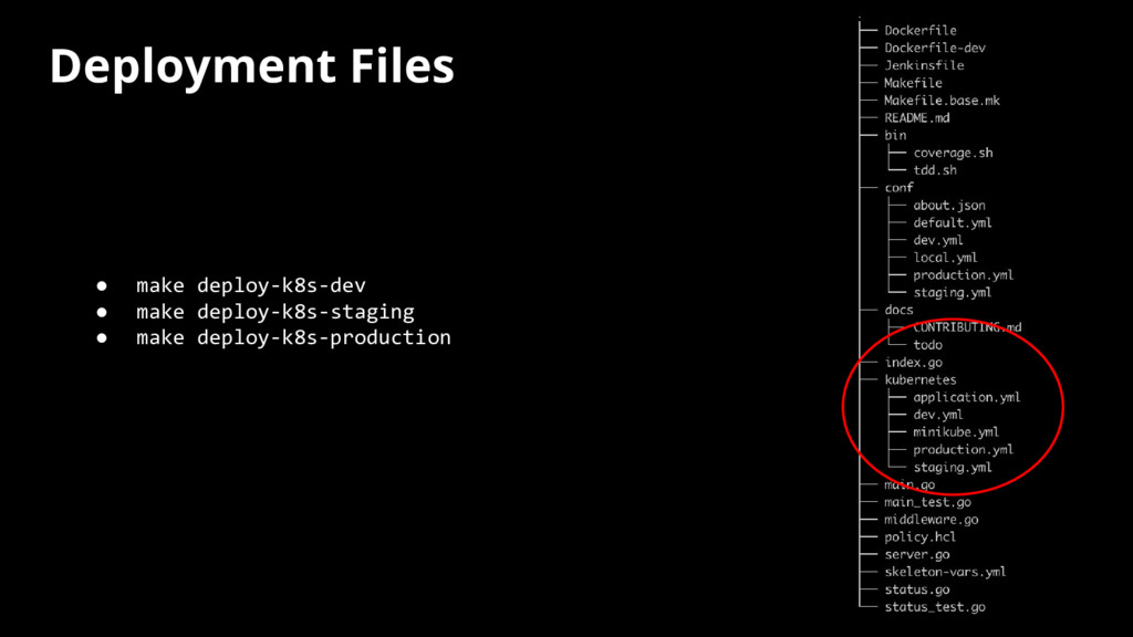 Deployment Files ● make deploy-k8s-dev ● make d...